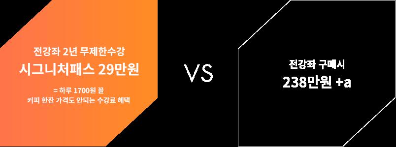 시그니처패스 29만원 하루 1700원 꼴