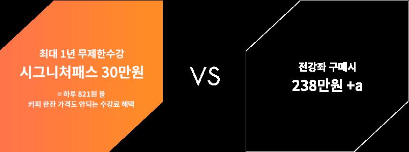 시그니처패스 30만원 하루 821원 꼴